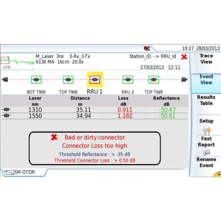 FTTA - SLM - Smart Link Mapper für Messungen an Mobilfunkstandorten